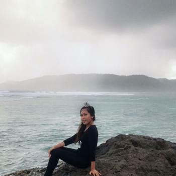 fitriam17_Nusa Tenggara Barat_Single_Female