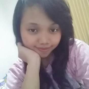 miraa75_Jawa Barat_Single_Female