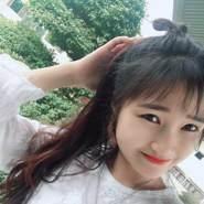 vyvy015's profile photo
