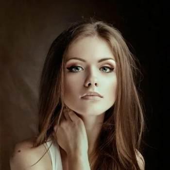 user_fuiea53_Voronezhskaya Oblast'_Célibataire_Femme