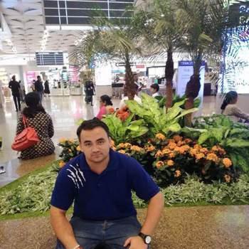 haris018007_Al Farwaniyah_Svobodný(á)_Muž