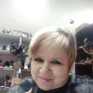 nuraafanasjeva's profile photo