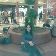 reeta97's profile photo