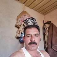 aaly755's profile photo