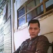 sopians739740's profile photo
