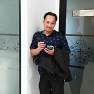 sayaradzi's profile photo