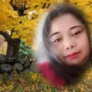 bundadimasd's profile photo
