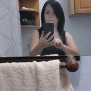 immacolatae's profile photo
