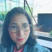 ann0662's profile photo