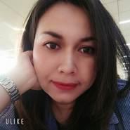 nuningi's profile photo