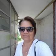 radg609's profile photo