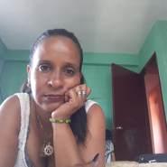 gilssieg's profile photo