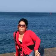 alinam709392's profile photo