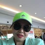 agelicaa's profile photo