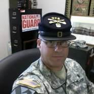 roger507764's profile photo