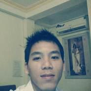daut158's profile photo