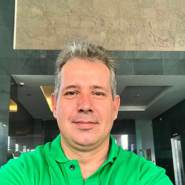 philpanama's profile photo