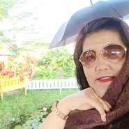 melli88431's profile photo