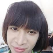 userqitsk56487's profile photo