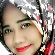Wanda_maniez's profile photo