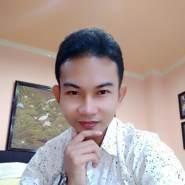 budir88's profile photo