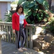 cantodonna187958's profile photo
