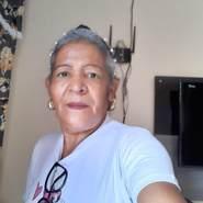 mariaholanda659067's profile photo