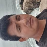mario821896's profile photo