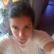 hogyae353425's profile photo
