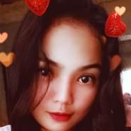 miag990's profile photo