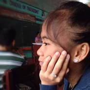 hanm948's profile photo
