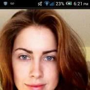 oliva006693's profile photo