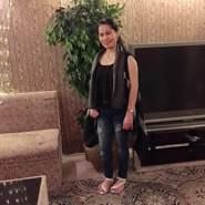 vina1220tl's profile photo