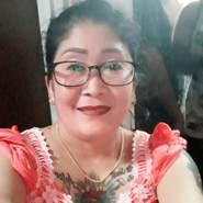 panggab's profile photo