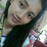 krishalynq's profile photo