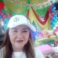 elisap844882's profile photo
