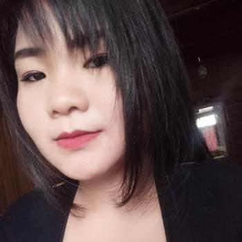 UMi112233_Nakhon Sawan_Single_Female