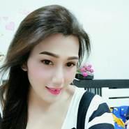 nounv183's profile photo