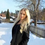 clarise252887's profile photo