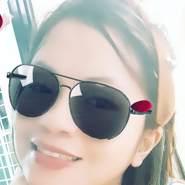 mayumix's profile photo