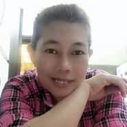malliah617702's profile photo