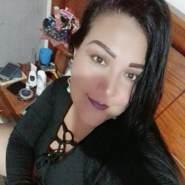 milyn52's profile photo