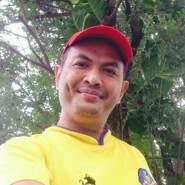 amirmohamme0147's profile photo