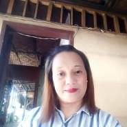 geraldinevillalobos's profile photo