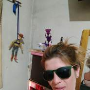 thomaso95843's profile photo