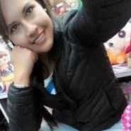 chiki971315's profile photo