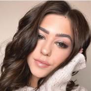 queencarol's profile photo