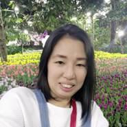 janyap11's profile photo
