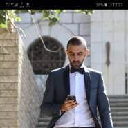 ralph911's profile photo
