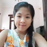 hieuv47's profile photo